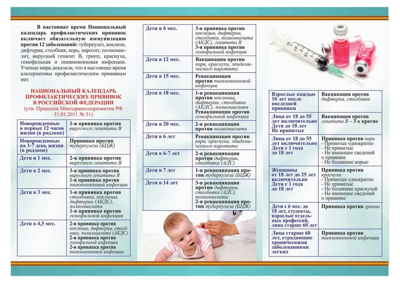Плановые прививки во время карантина по коронавирусу