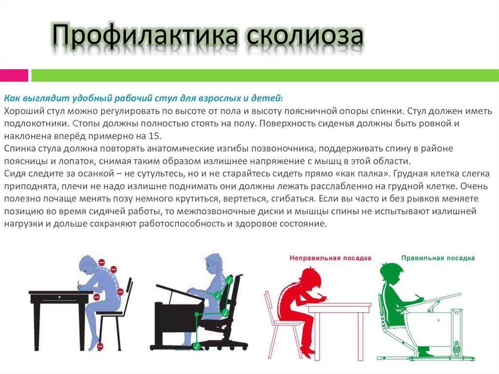 Сколиоз у детей 1-2 степени, диагностика виды, профилактика и лечение без операции в москве