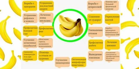 Можно ли кормящей маме бананы? | уроки для мам