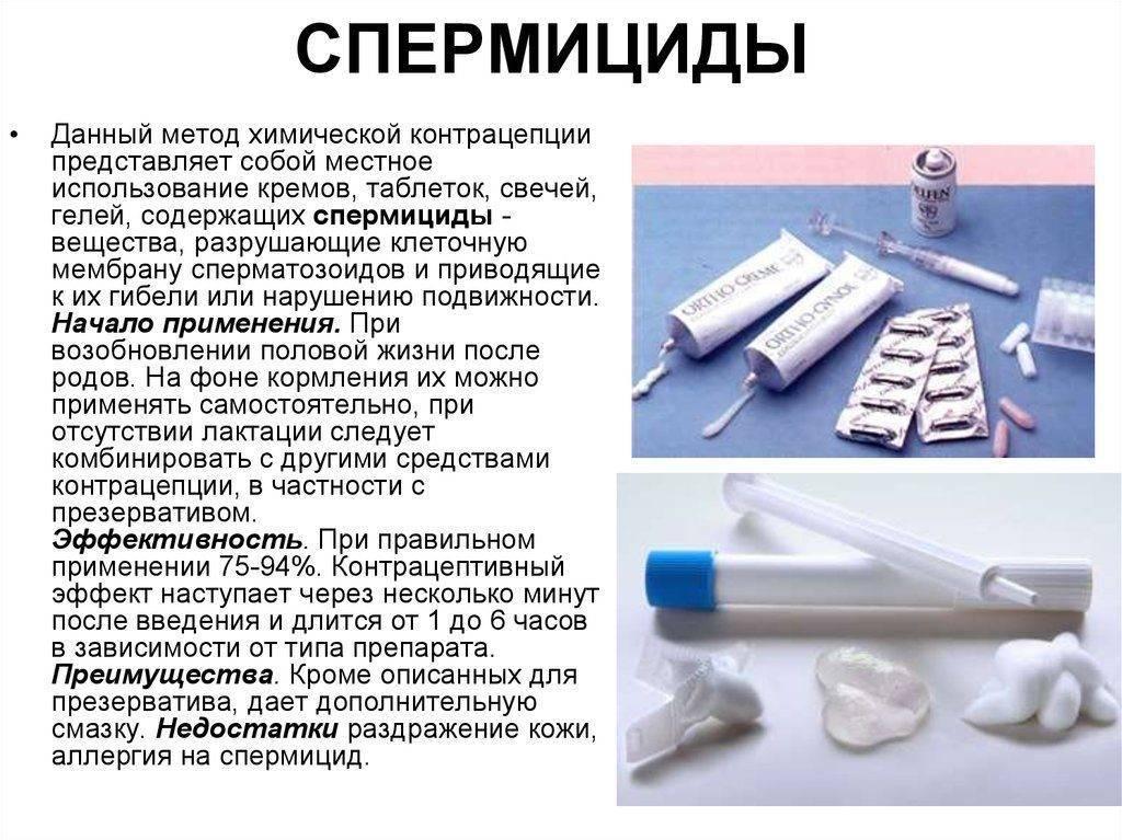 Лучшие способы и методы контрацепции для мужчин: оральные контрацептивы, таблетки, уколы