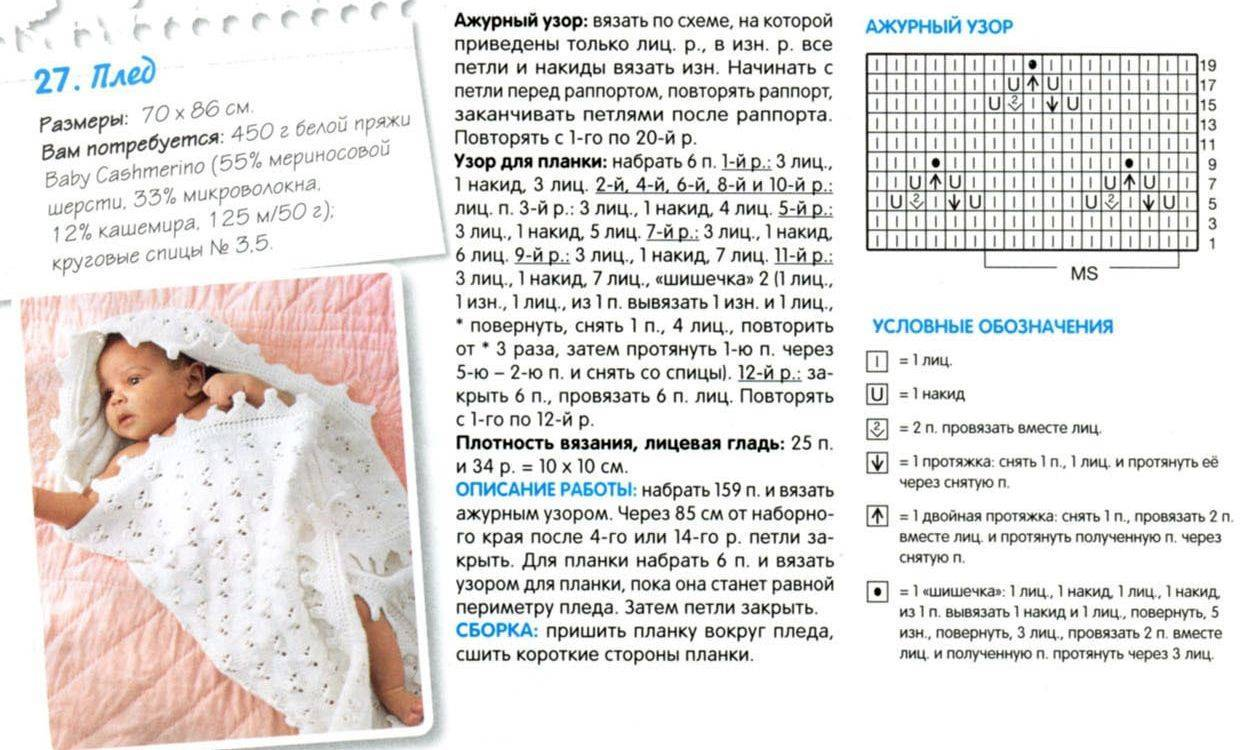Как связать детский плед спицами — узоры и схемы - журнал о всём