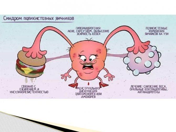 Как стимулируют яичники, чтобы забеременеть?