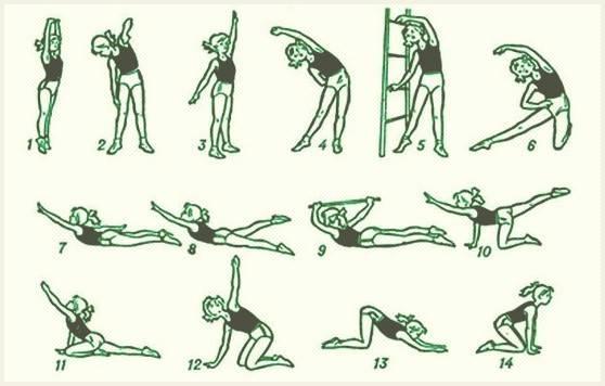 Упражнения при сколиозе у детей 1-й и 2-й степени (грудопоясничном, s-образном): комплекс лфк для исправления и лечения, видео