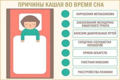 Приступы сухого кашля у ребенка: как снять, что делать, как остановить