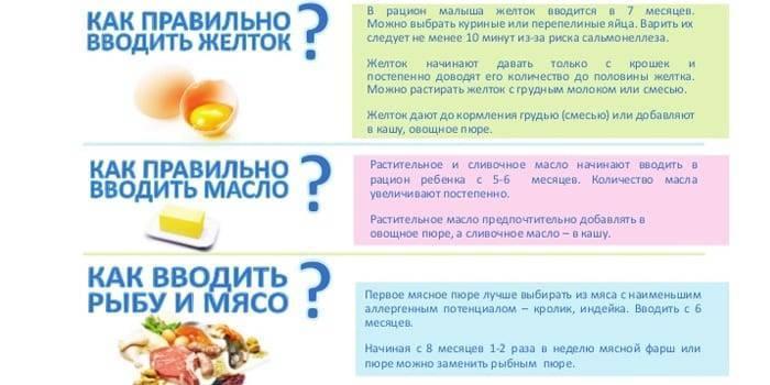 Кисломолочные продукты: правила прикорма