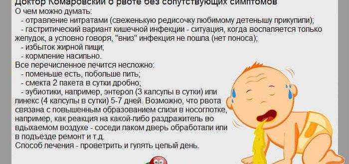 Пищевое отравление у ребенка: симптомы, первая помощь и лечение / mama66.ru