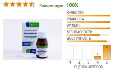 """""""сумамед"""" для детей, 250 мг: инструкция по применению, отзывы"""