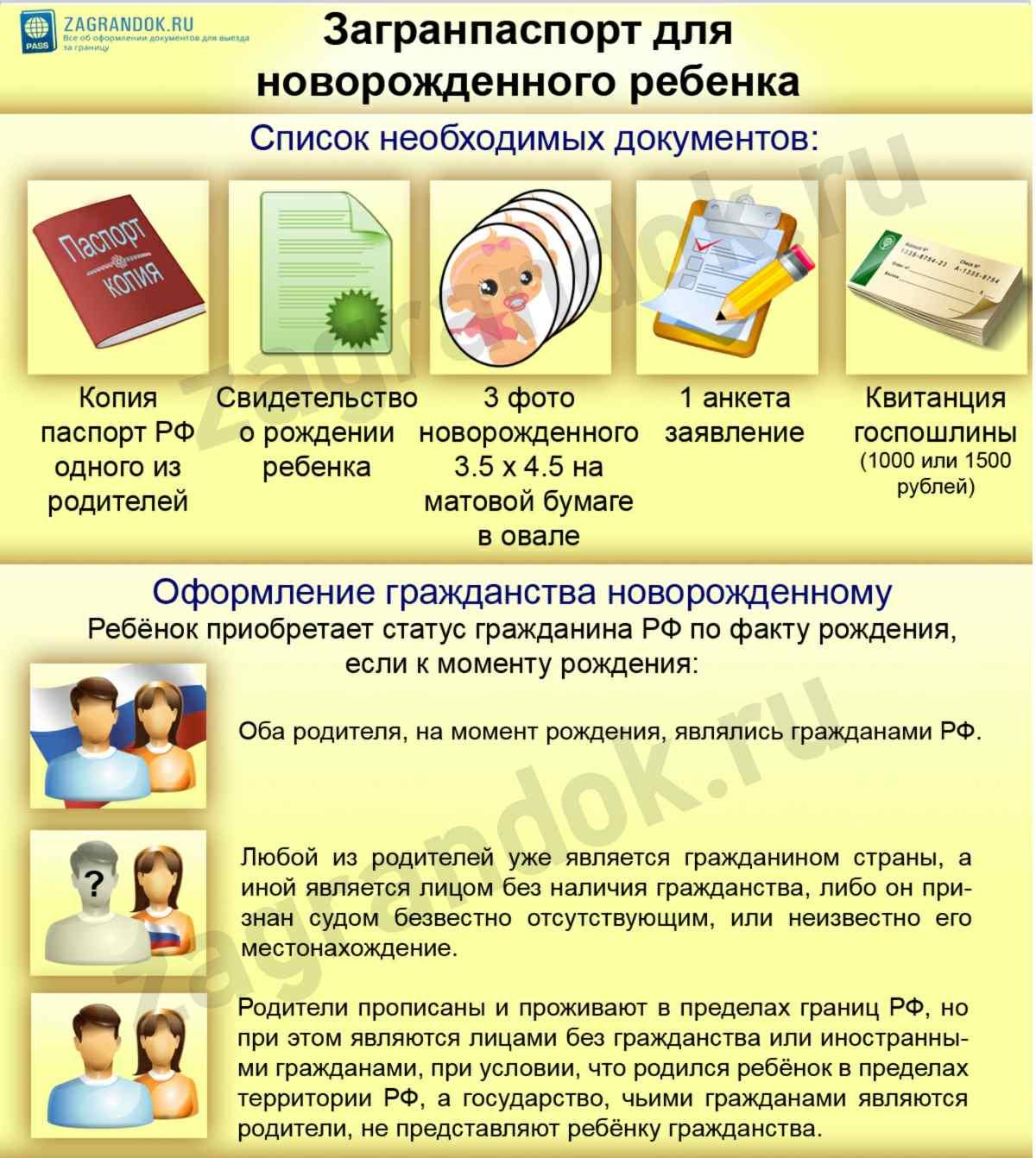 Перечень документов для новорожденного ребенка (+советы)