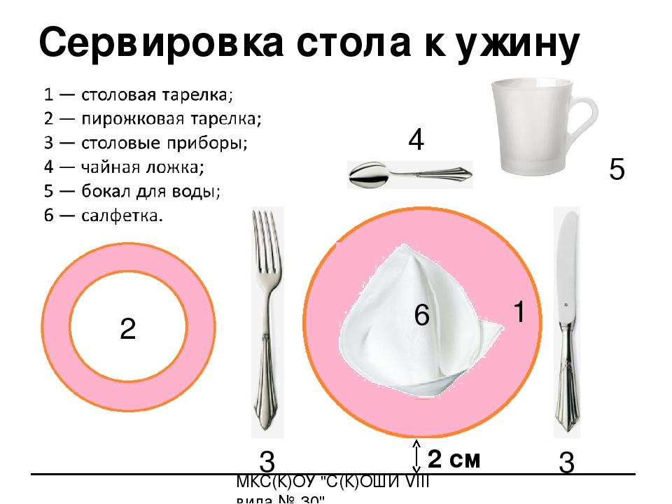 Какую посуду нужно купить для ребенка в первую очередь