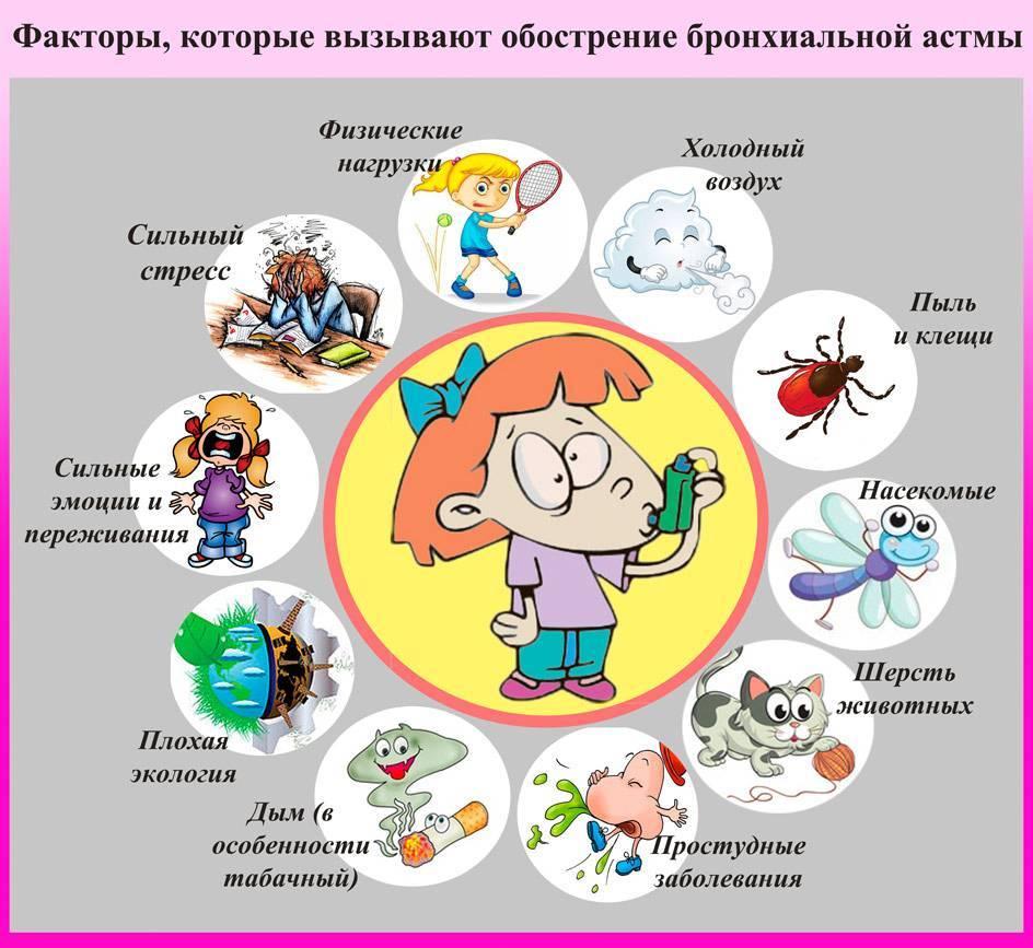 Бронхиальная астма у детей: 3 симптома, неотложная помощь, лечение, советы педиатра