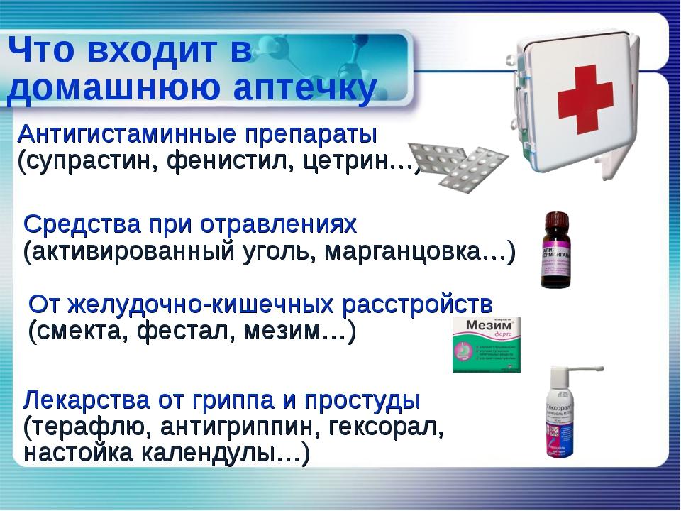 Аптечка для новорожденного список необходимого лекарства состав 2019-2020