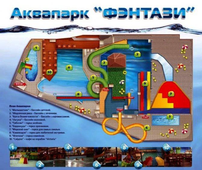 Аквапарк Мореон (Москва) – как добраться и какие развлечения ждут ваших детей