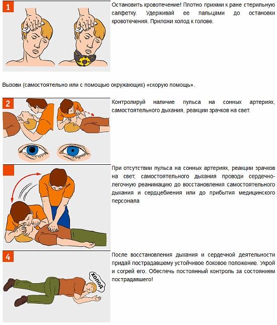 Что делать, если болит ухо у ребенка, первая помощь и обезболивающее в домашних условиях