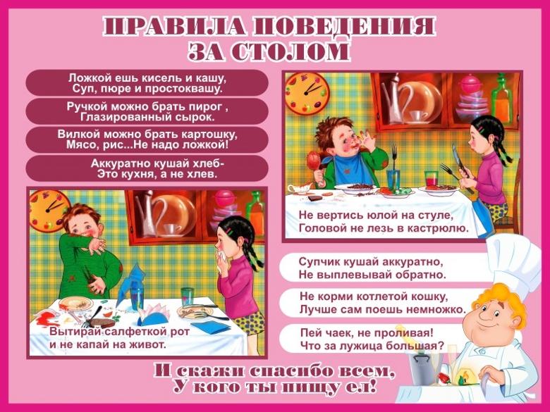 Этикет для детей и школе | заметки официанта