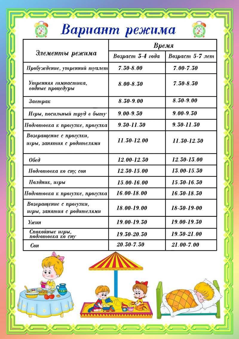 Расписания дня для школьника: как составить режим дня для ученика - организация, советы родителям