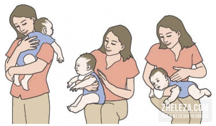 Как держать новорожденного столбиком после кормления, нужно ли это делать при гв, как правильно носить ребенка вертикально, сколько минут и до какого возраста нужен столбик