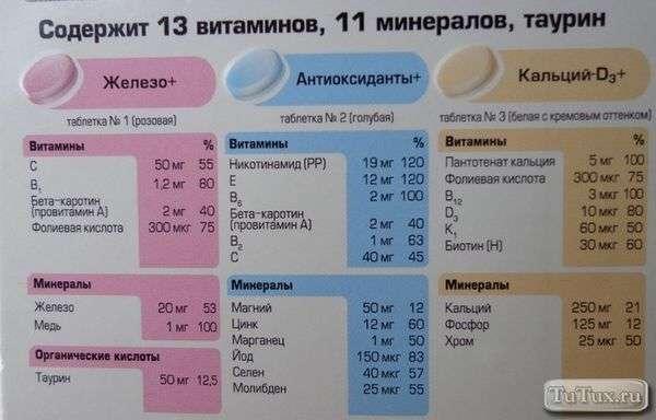 Алфавит мамино здоровье при планировании беременности для женщин и мужчин