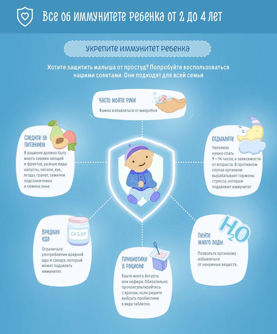 Укрепление иммунитета грудного ребенка