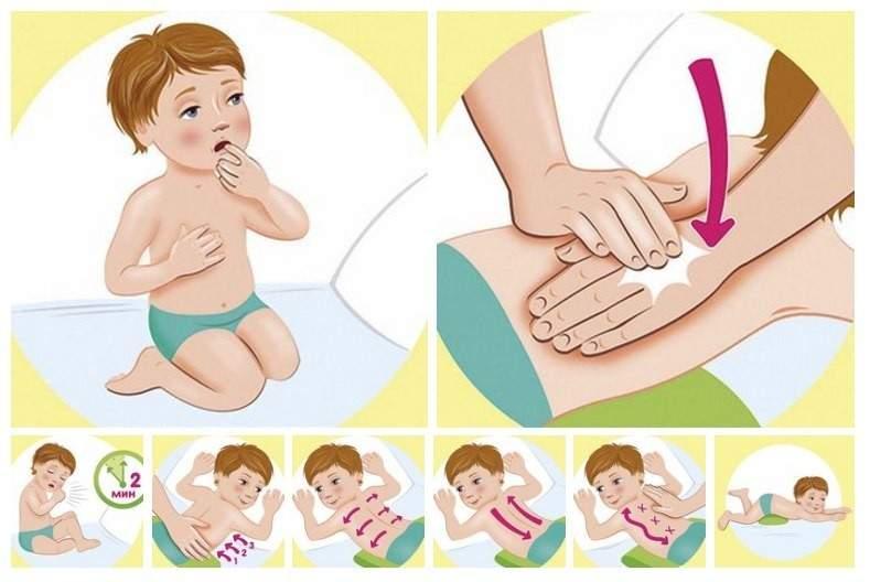 Мазь от кашля для детей и взрослых: чем растереть грудную клетку