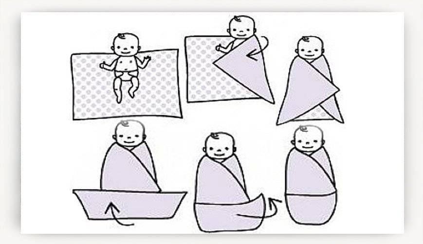 Стоит ли пеленать новорожденного ребенка? | плюсы и минусы
