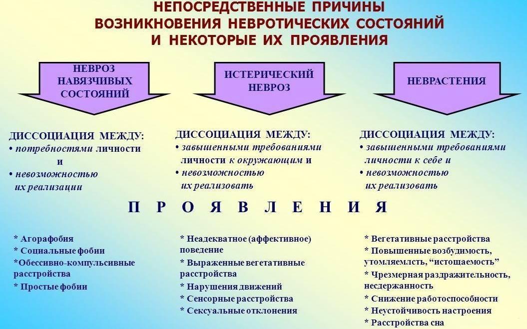 Симптомы коронавируса: что делать и куда обращаться | журнал esquire.ru