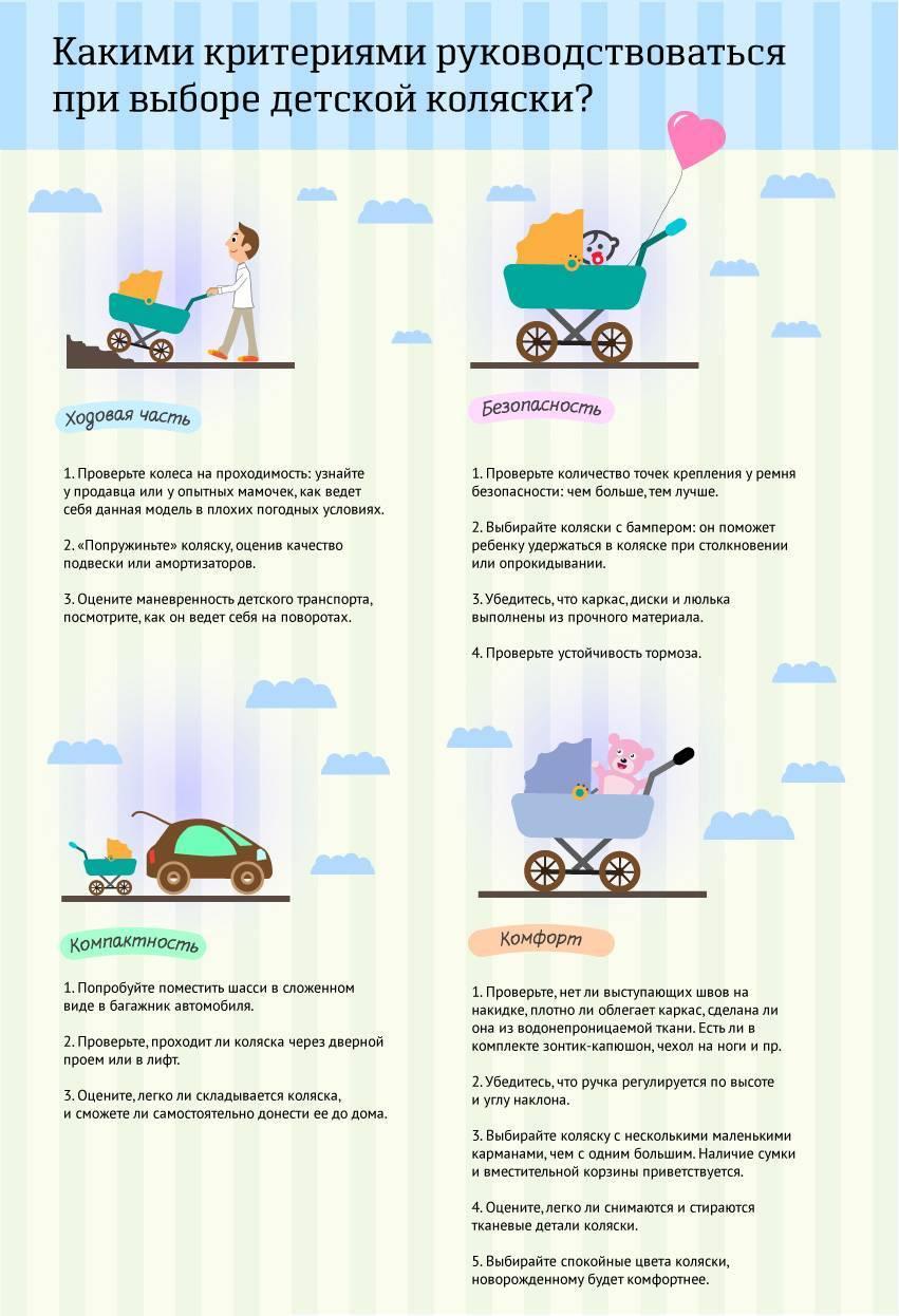 Выбор детской коляски. основные критерии и требования к детской коляске ~ ноги в тепле - голова в холоде!