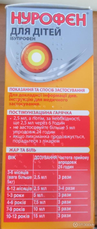 Нурофен для детей при прорезывании зубов: показания и противопоказания, способы применения и другие аспекты