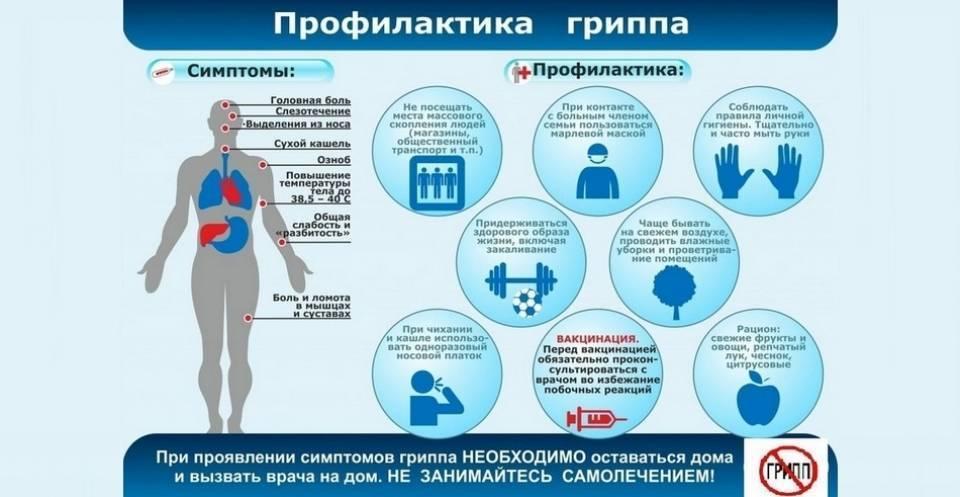 Фёдор катасонов о плановой педиатрии при пандемии коронавируса. когда бежать к врачу, а когда — отсидеться дома
