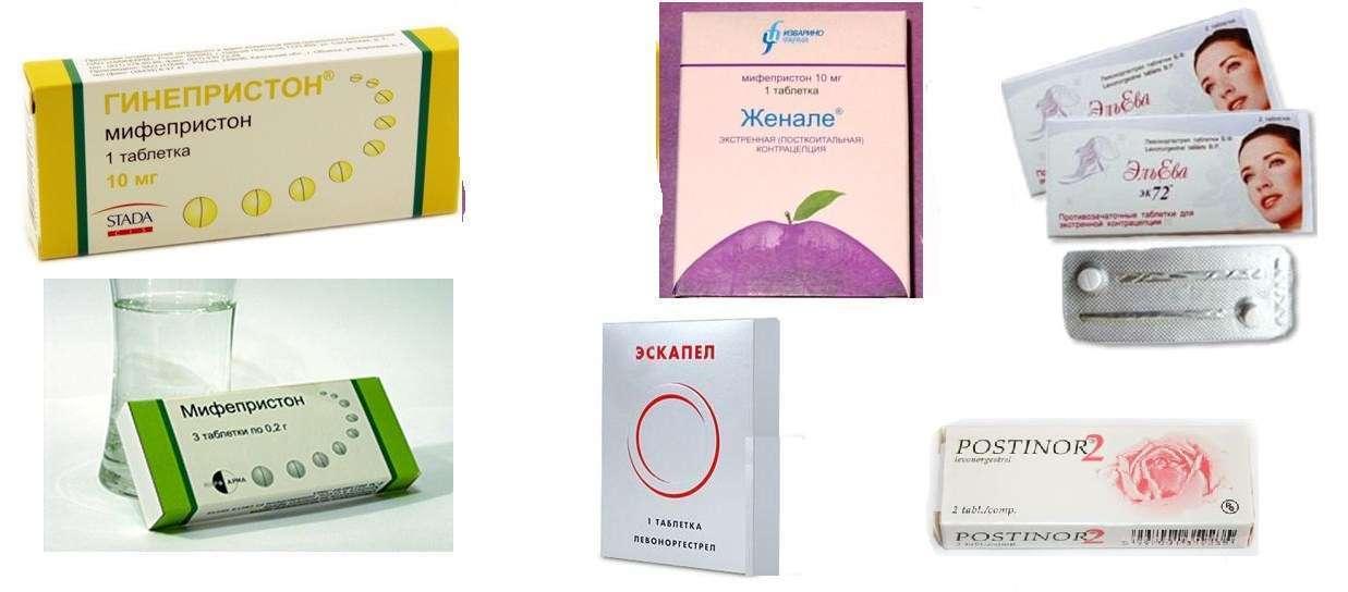 Экстренная контрацепция — эффективный метод профилактики абортов