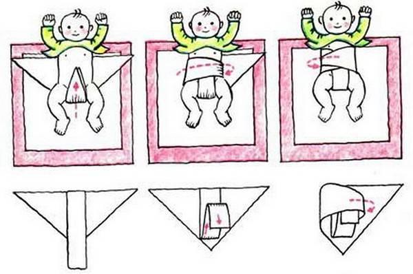 Как сделать подгузник из пеленки или из марли своими руками