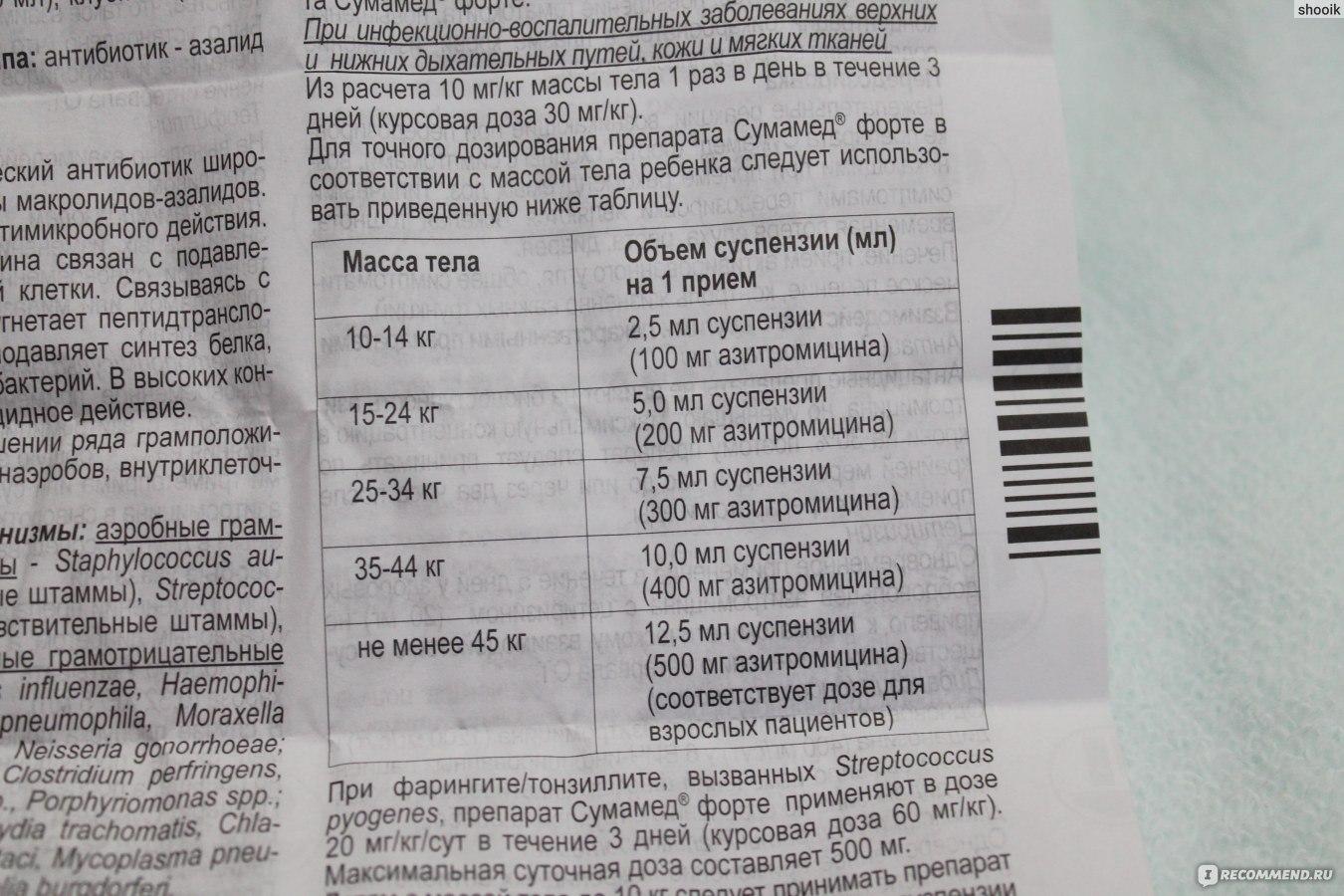 Порошок азитрус для детей: инструкция по применению