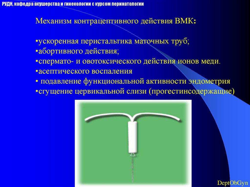 Методы контрацепции: разбираемся в видах и выбираем самый эффективный