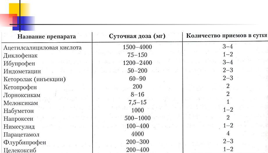 Суточная норма омега-3 для детей