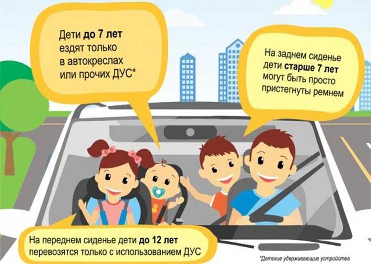 Перевозка детей на переднем сиденье: правила перевозки, возраст ребенка, штраф за нарушение - realconsult.ru