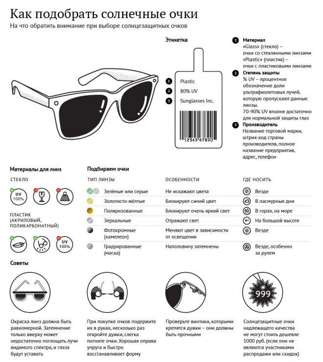 Детские очки для зрения: какие бывают, как подобрать оптическую коррекцию ребенку
