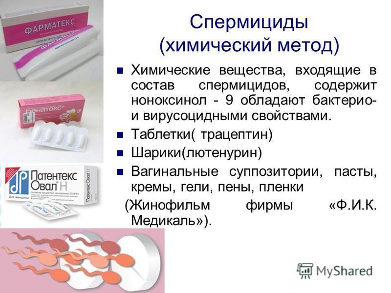 Барьерная контрацепция: виды контрацептивов для женщин и мужчин