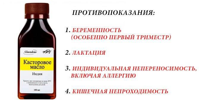 Применение касторового масла для стимуляции родов