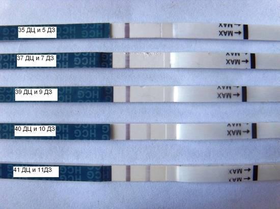 Задержка месячных более 10 дней тест отрицательный, ответы врачей, консультация