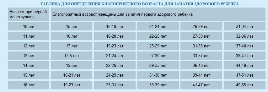 Женщины с какого возраста считается предпенсионным для женщин как иностранному гражданину получить пенсию в россии