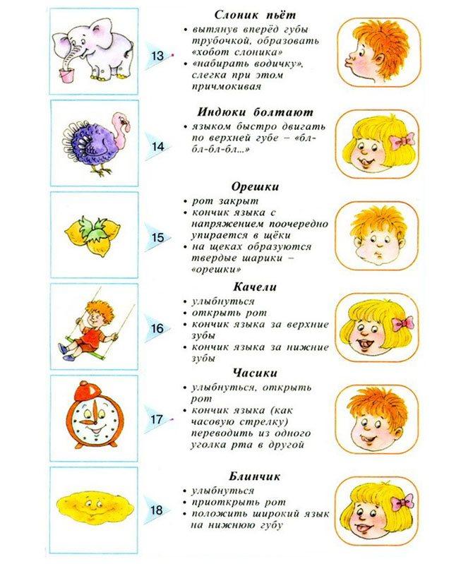 Развитие ребенка в 2 года: игры, занятия, упражнения.