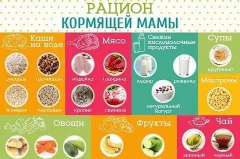 Баклажаны для кормящей мамы