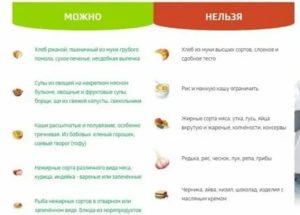 Диета при запорах у детей с рецептами