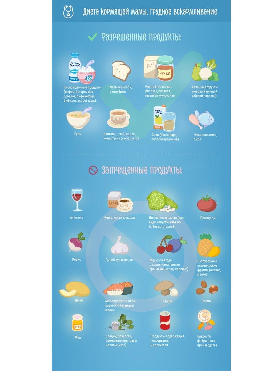 Принципы питания при грудном вскармливании