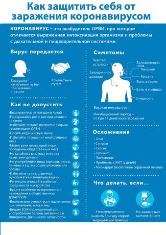 Коронавирус у грудничков: как грудные дети переносят коронавирусную инфекцию, лечение и профилактика