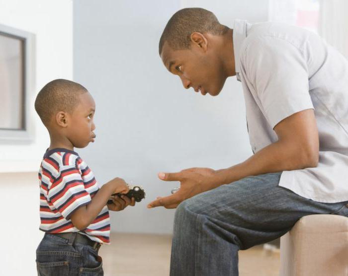 Как наказать ребенка за непослушание правильно применение силы объяснение и разговор что думает комаровский о наказании детей лояльные подходы воспитания