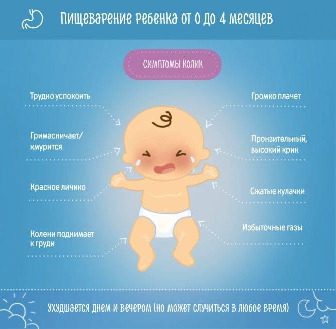 Причины и лечение кишечных колик у детей