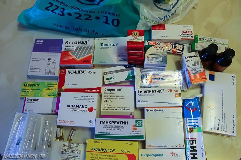 Аптечка для новорожденных: состав детской аптечки (полный список)