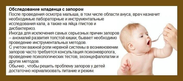 Запоры у кормящей мамы и малыша при грудном вскармливании