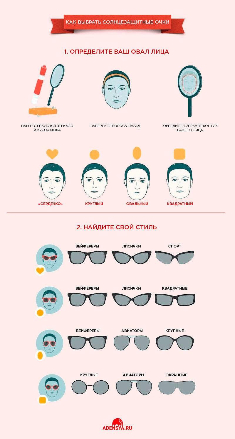 Офтальмолог – о том, чем опасно солнце для глаз и почему солнцезащитные очки нужно носить не только летом — новости барановичей, бреста, беларуси, мира. intex-press