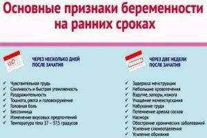 Признаки беременности на ранних сроках до задержки, 1 неделя